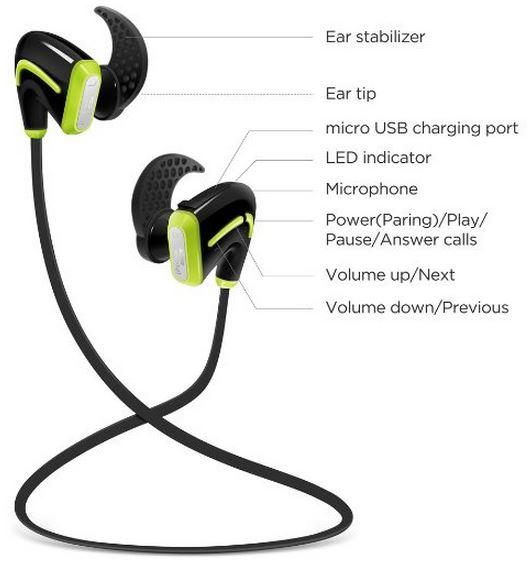 photive ph bte50 bluetooth 4 0 wireless headphones review. Black Bedroom Furniture Sets. Home Design Ideas