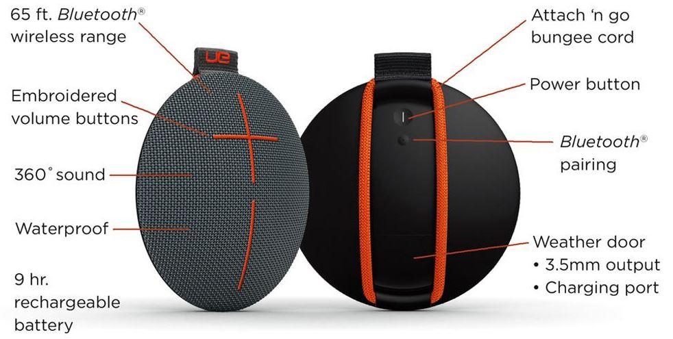 Ultimate Ears UE ROLL 360 Wireless Bluetooth Speaker