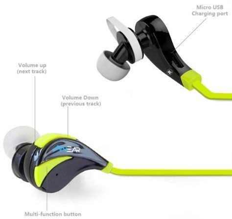Innoo Tech Anear Bluetooth Headphones