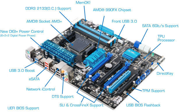 ASUS M5A99FX PRO R2.0 AM3+ Motherboard