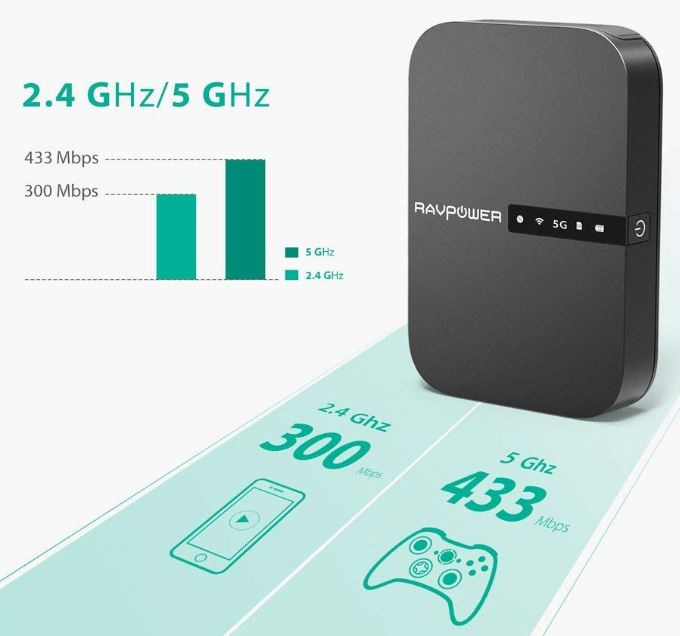 Guide to the Best Portable Mini Travel WiFi Router in 2019