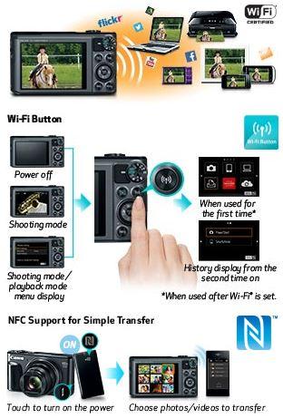 SX720 WiFi