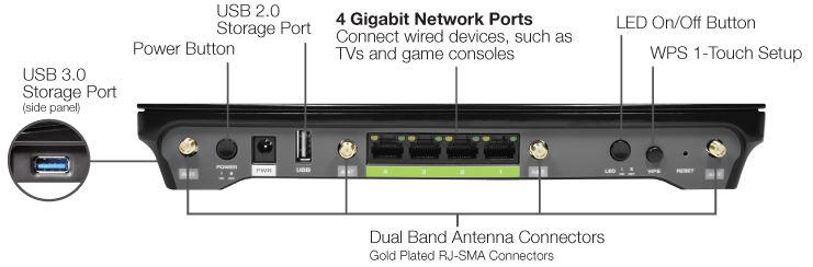 Amped Wireless ATHENA-EX AC2600 RE2600M