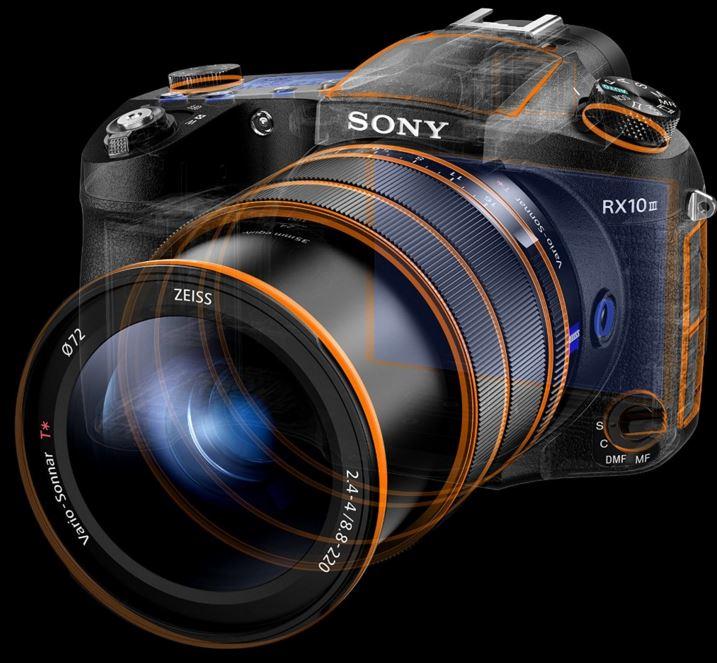 Sony DSC-RX10 III Cyber-Shot Review - Nerd Techy