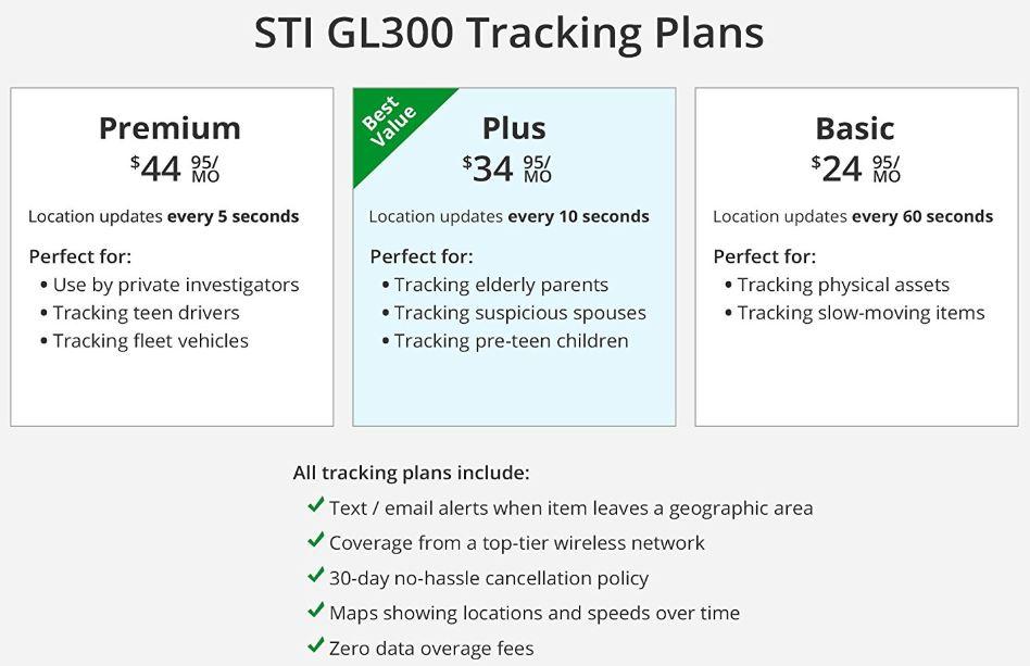 Spy Tec STI GL300