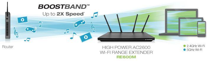 boost band technology