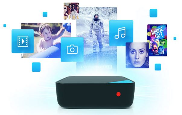 Multimedia on Your TV