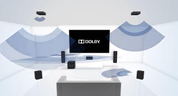 Denon dolby sound