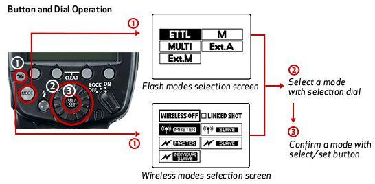 600EX II-RT flash unit operation