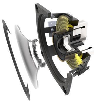 ELAC-Uni-fi-Speaker-Driver