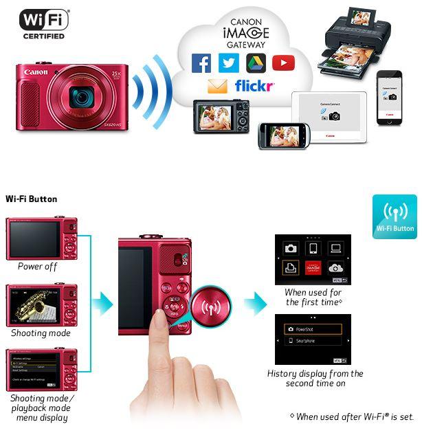 wifi powershot sx620 hs