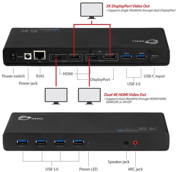 SIIG USB-C 4K Dual Video Docking Station