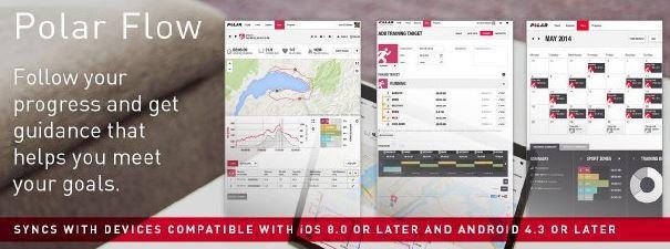 Polar M200 GPS Running Watch Review - Nerd Techy