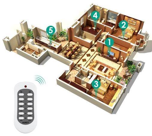 Aukey Remote Control Switch