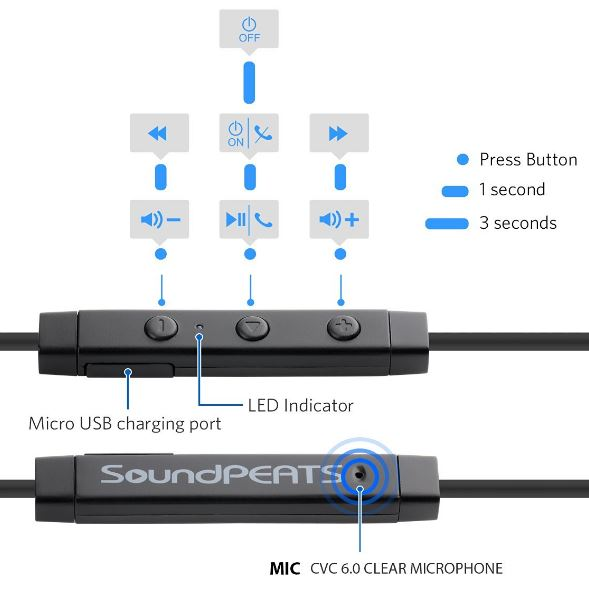 SoundPEATS Q22
