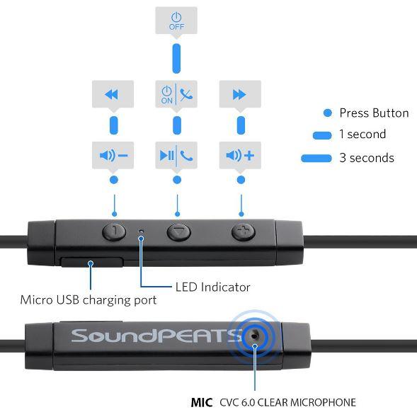 SoundPEATS Q22