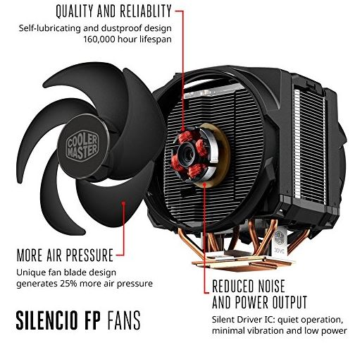 Cpu Air Cooler : The best cpu air cooler fan with heatsink nerd