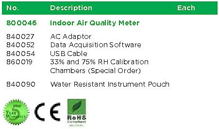 Sper Scientific 800046 Indoor Air Quality Meter