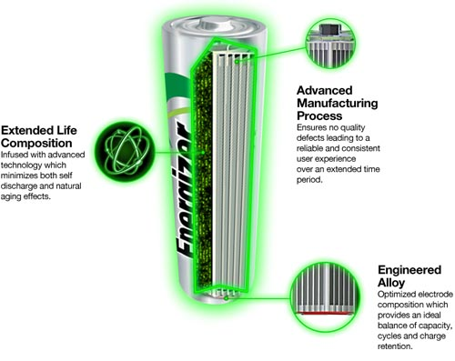 Energizer Recharge Power Plus