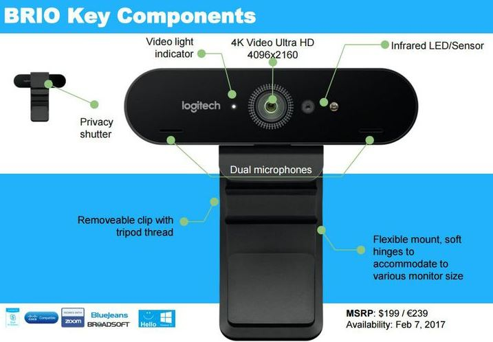 Logitech Brio 4k Ultra Hd Webcam Review Nerd Techy