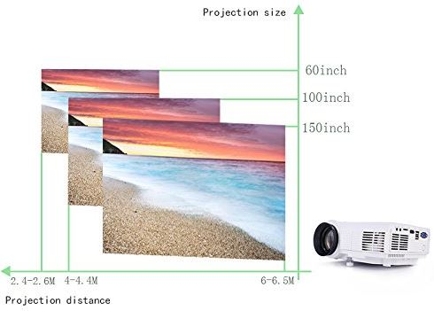 Mlison Video Projector