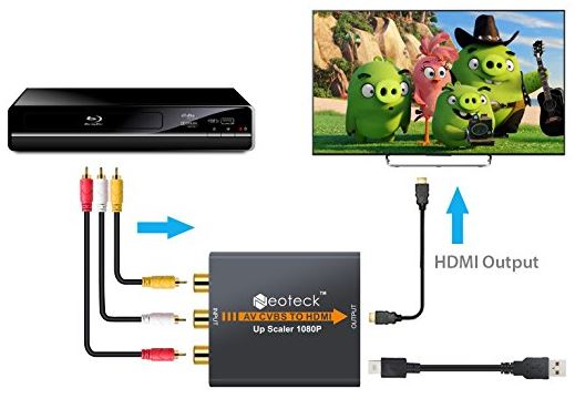 Neoteck Alloy Composite AV to HDMI Adapter