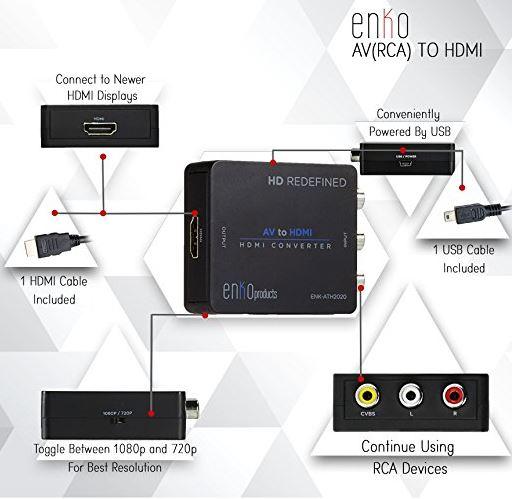 enKo Mini Composite AV to HDMI Adapter
