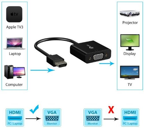 Rankie HDMI to VGA Converter