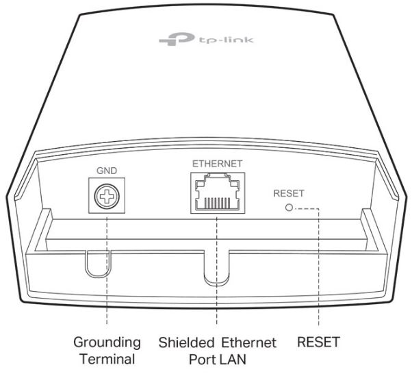 TP Link N300 Wireless Outdoor Access Point (EAP110) Review