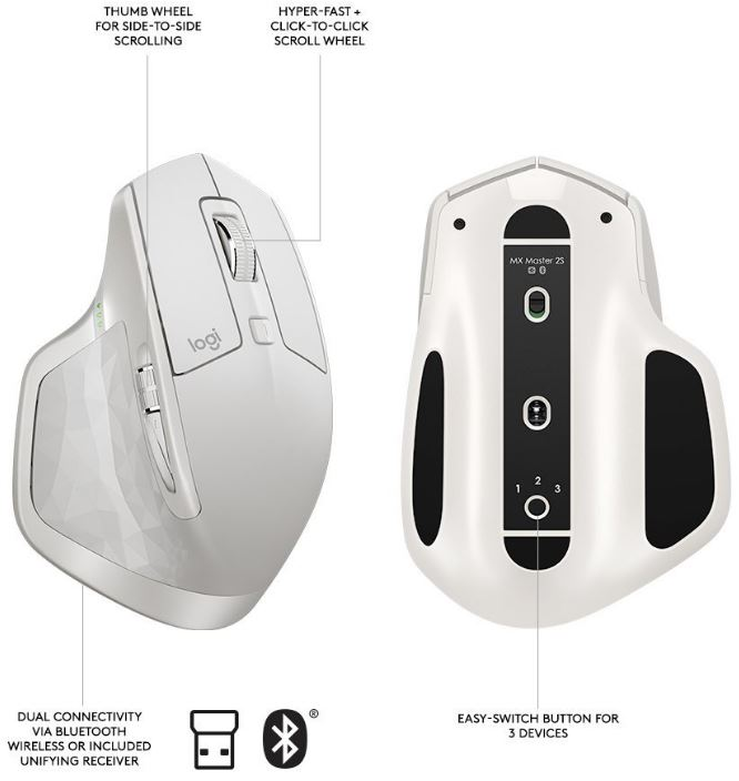Logitech MX Master 2S & MX Anywhere 2S Review - Nerd Techy