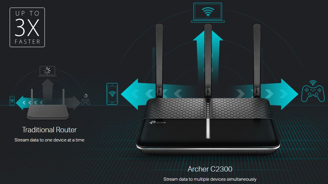 TP-Link Archer C2300 Wireless Router Review - Nerd Techy