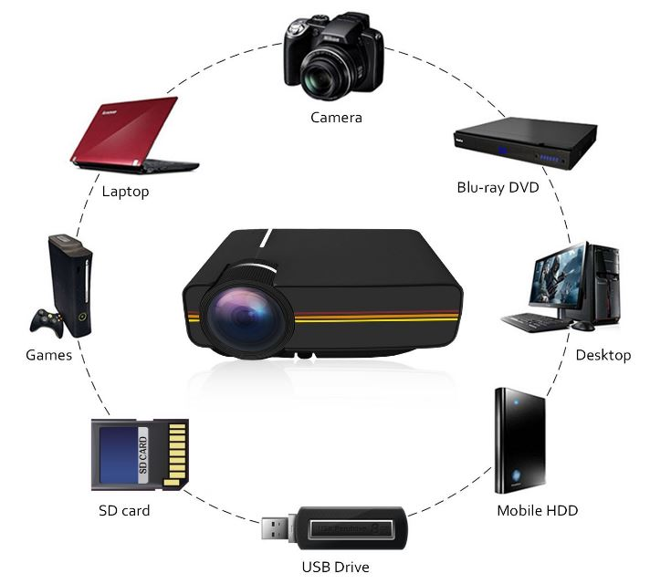 Meyoung TC80 Portable Projector