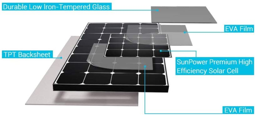 Renogy Eclipse Solar Panel