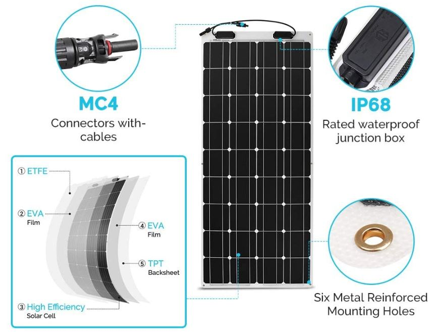 Renogy 100 Watt 12 Volt Extremely Flexible Monocrystalline Solar Panel