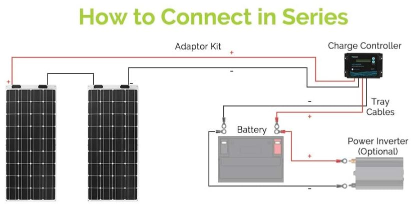 connect-solar-panels-in-series