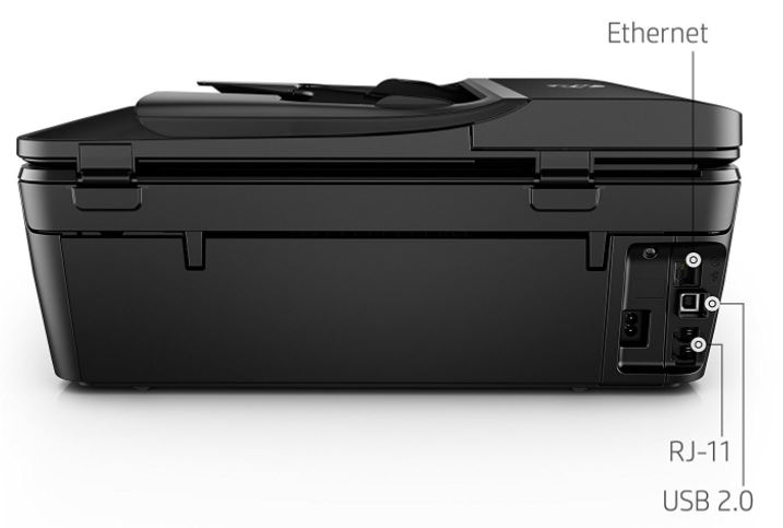 Review Of The Hp Envy Photo 7855 All In One Printer Nerd Techy