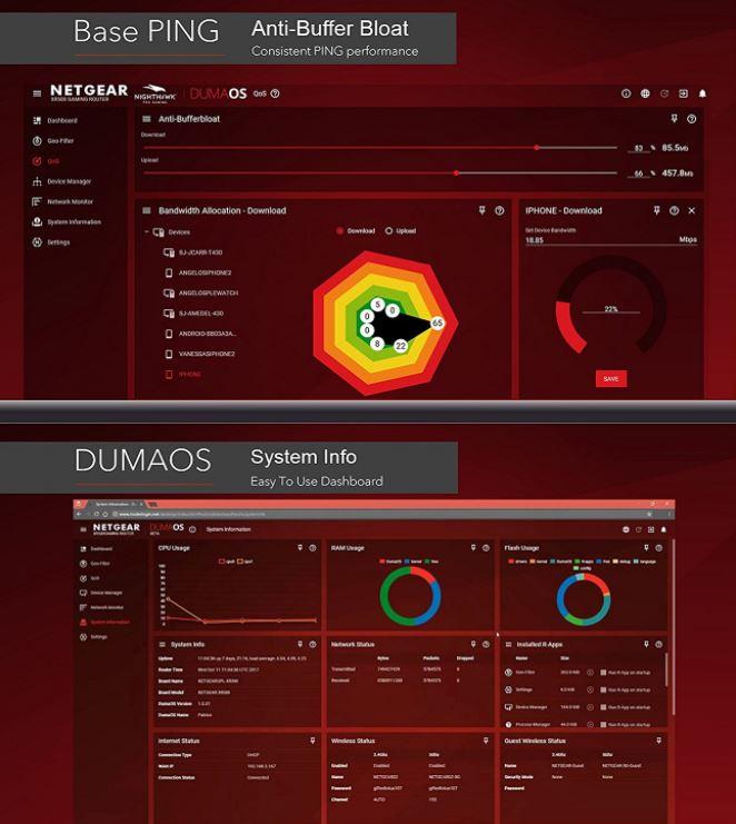 Netgear Nighthawk XR500 Pro Gaming Router Review - Nerd Techy
