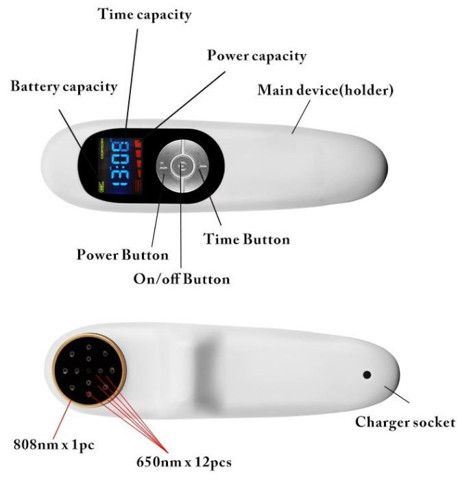FUNRE Cold Laser Therapy Device