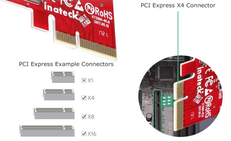 pci-express-connector