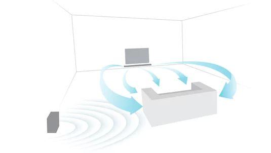 2-channel-surround-sound