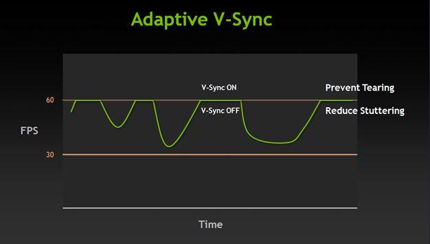 adaptive-v-sync