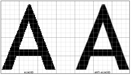 embed-anti-aliasing