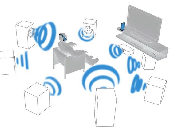 virtual-surround-sound