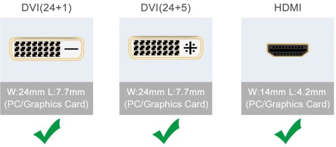 CableCreation Gold-Plated DVI to HDMI Adapter