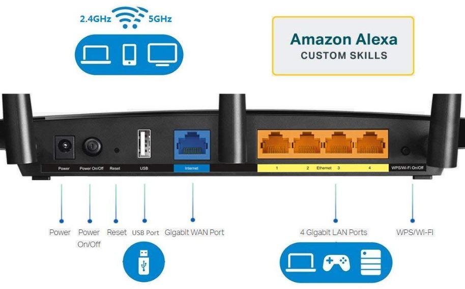 TP-Link Archer A7 AC1750 Smart Wi-Fi Router Review - Nerd Techy