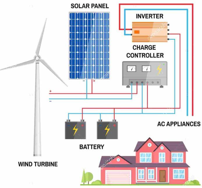 off-grid-power-diagram