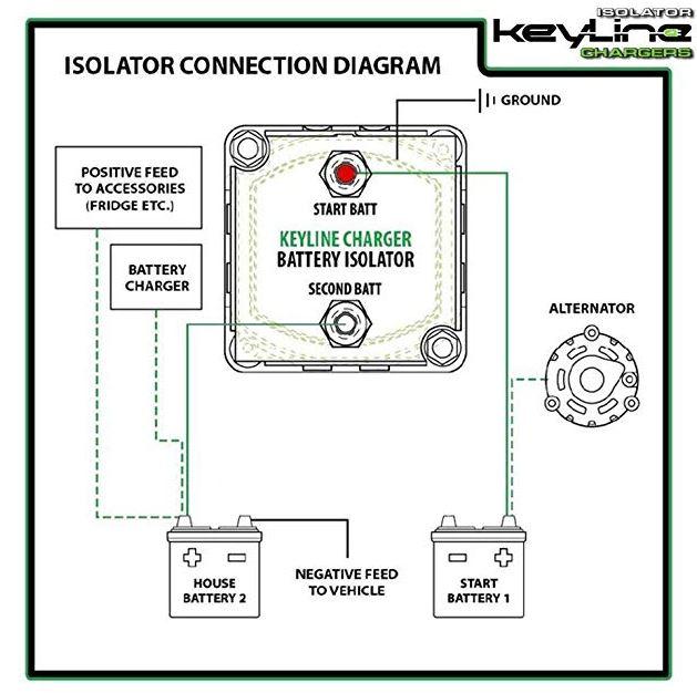KeyLine Chargers Isolator