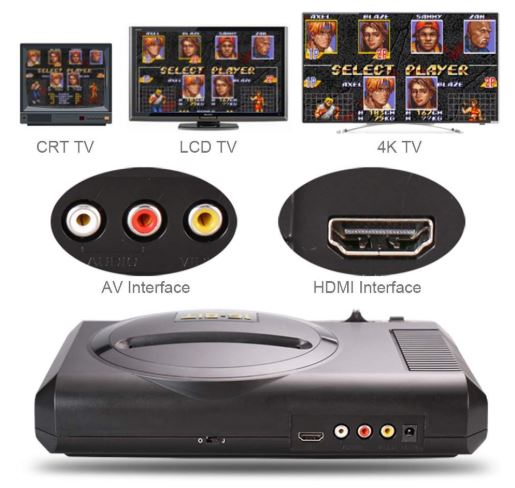 GooDGo HD Game Console