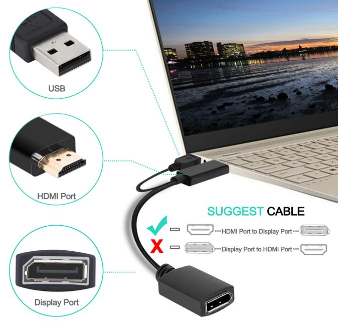 Phizli HDMI to DisplayPort Converter