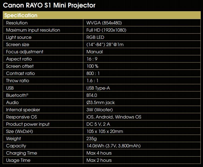 Canon Rayo S1